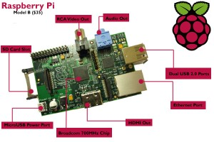 raspberry Pi model b en ucuz bilgisayar