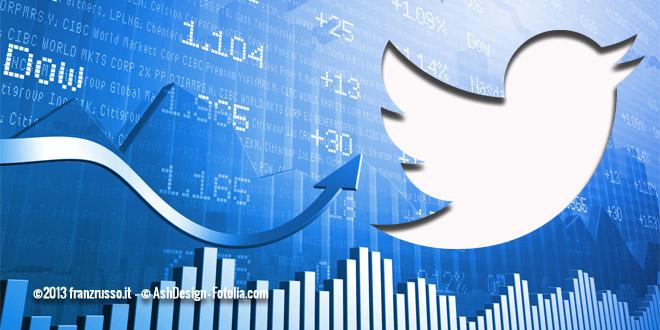 Twitter Halka Arz Edildi, Veriler Şaşırtıcı