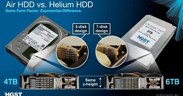 Dünyanın İlk 6 Terabyte'lık Hard Diski