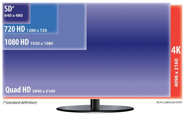 4k televizyon nedir2