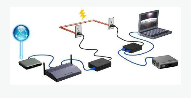 Elektrik Hattından İnternet PowerLine Networking