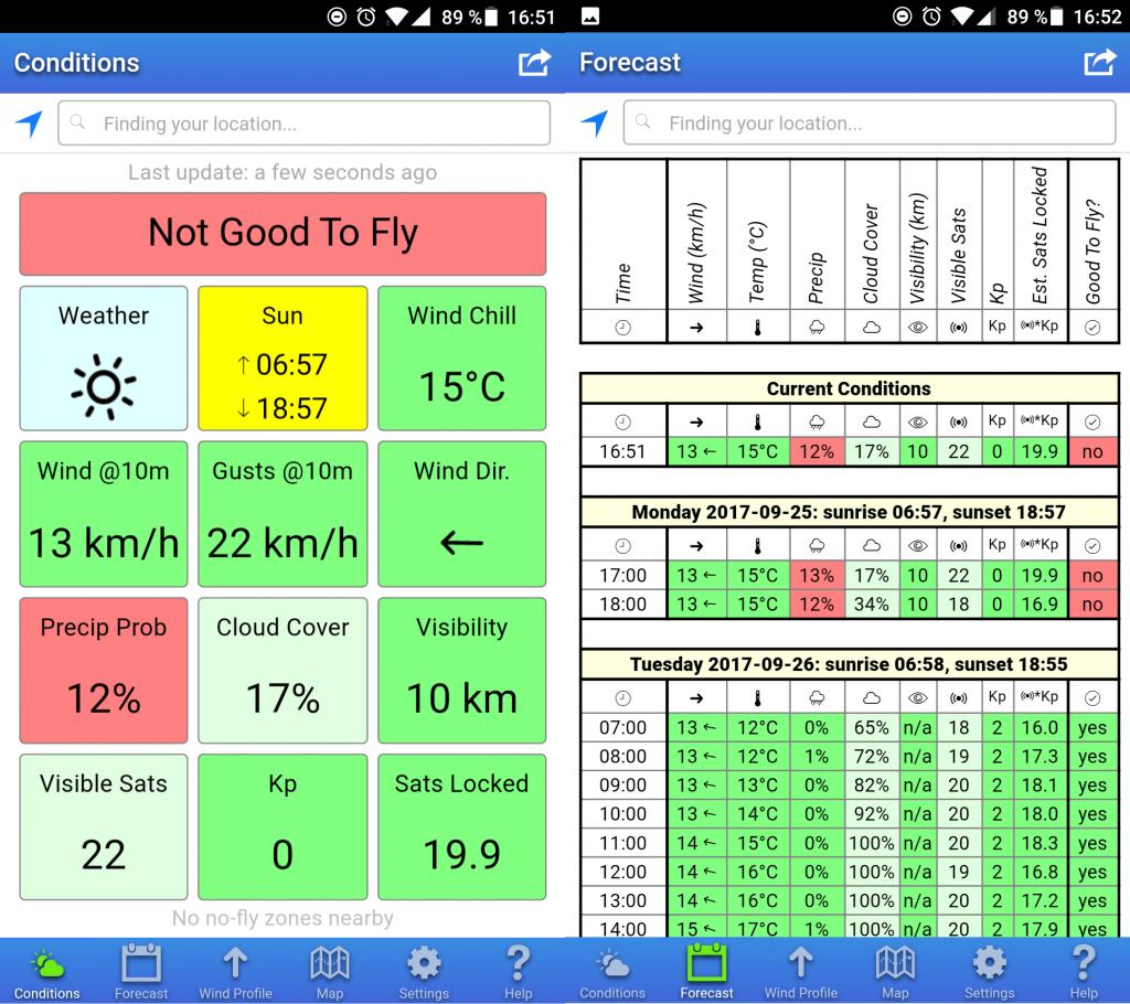 UAV Forecast Uygulaması